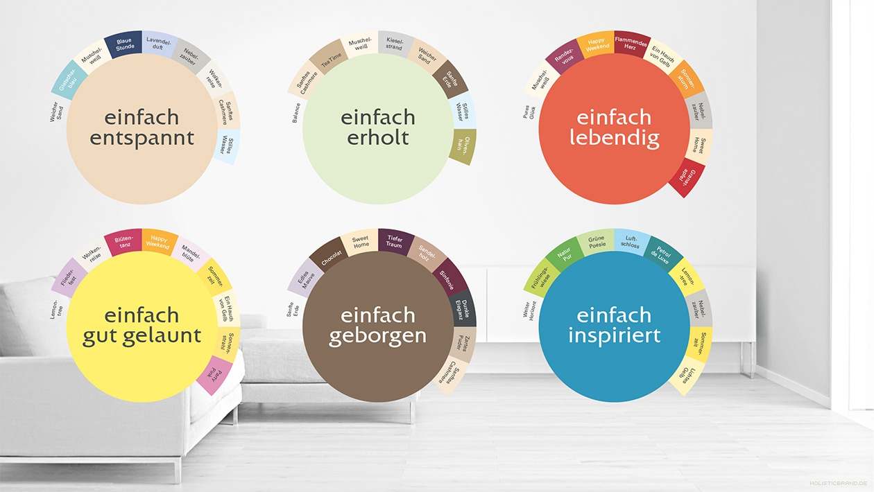 Darstellung von sechs Farbharmonien mit Hauptfarbe und Zweitfarben
