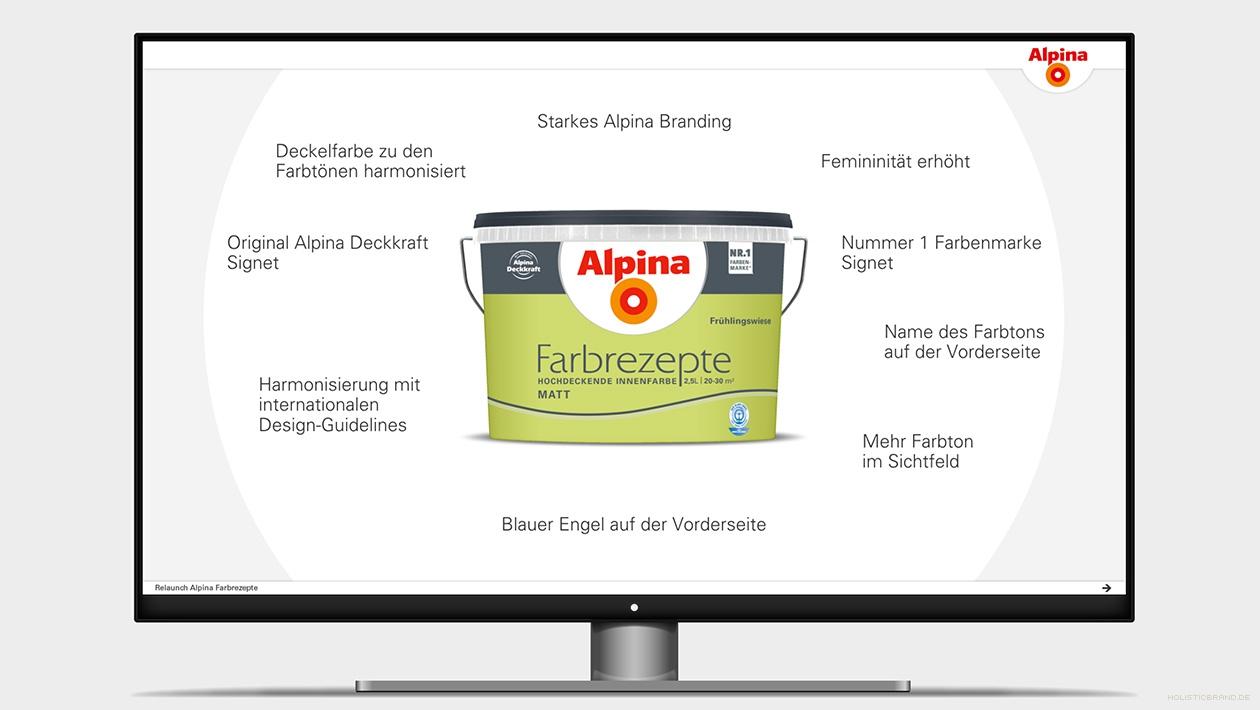 Screenshot aus einer Keynotepräsentation-Präsentation mit Positionierungsgrafik