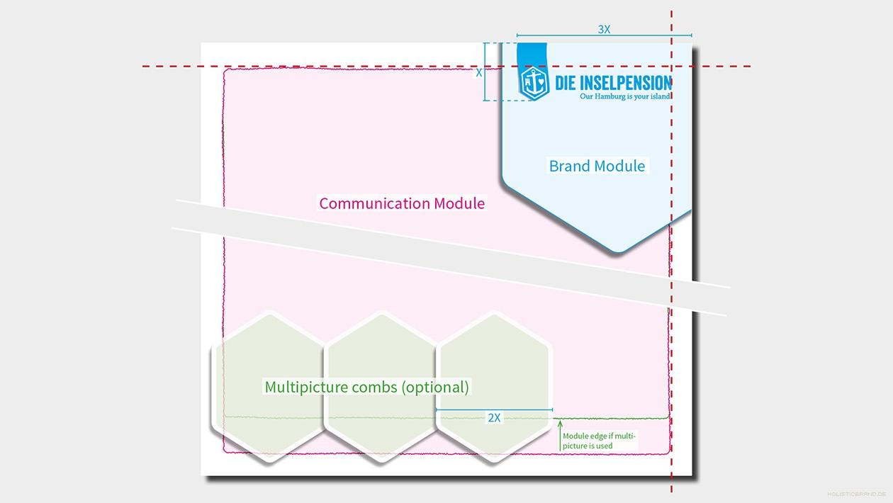Grafische Darstellung des Layoutprinzips