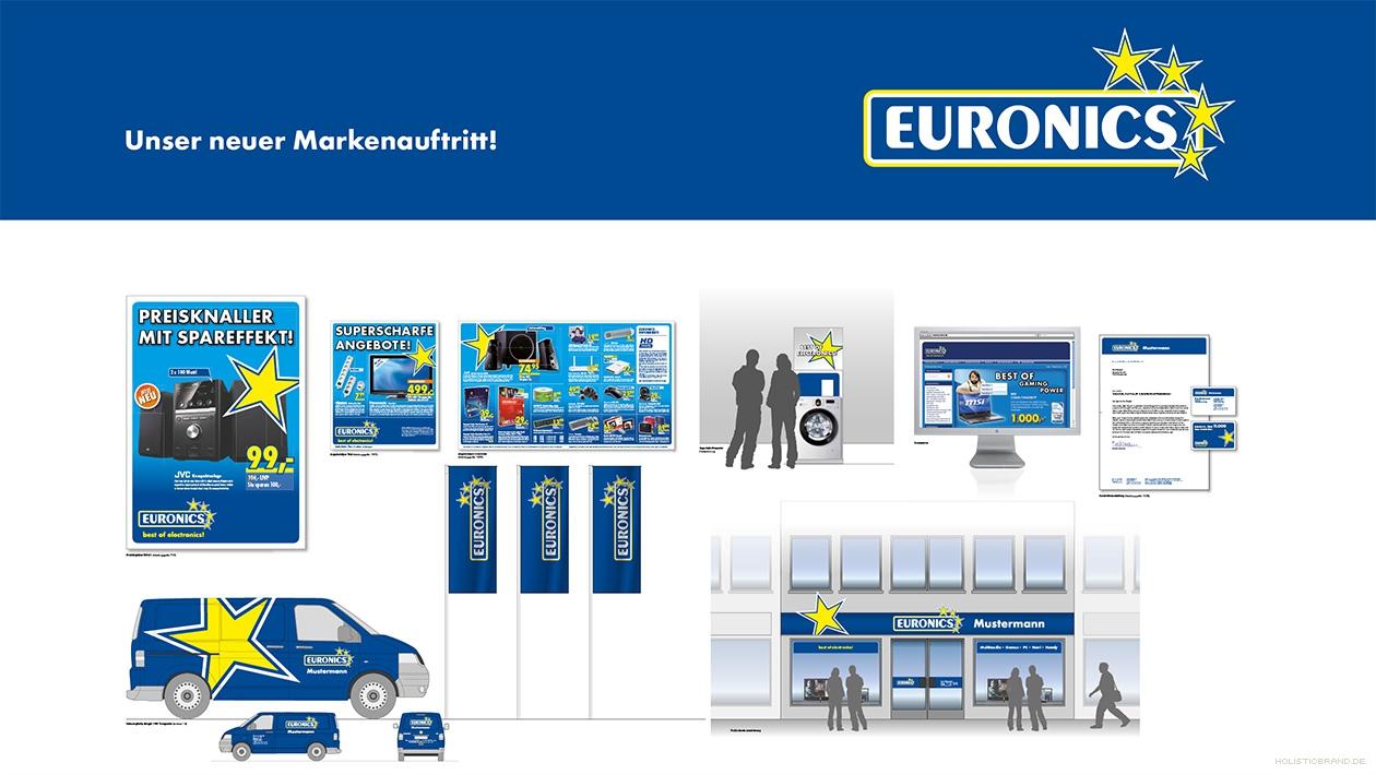 Grafische Übersicht von prototypischen Euronics-Medien