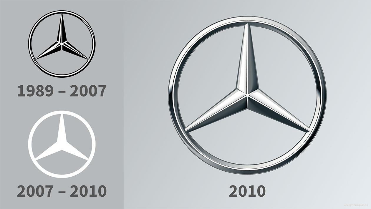 Gegenüberstellung des aktuellen Mercedes-Benz-Sterns mit seinen Vorgängerversionen