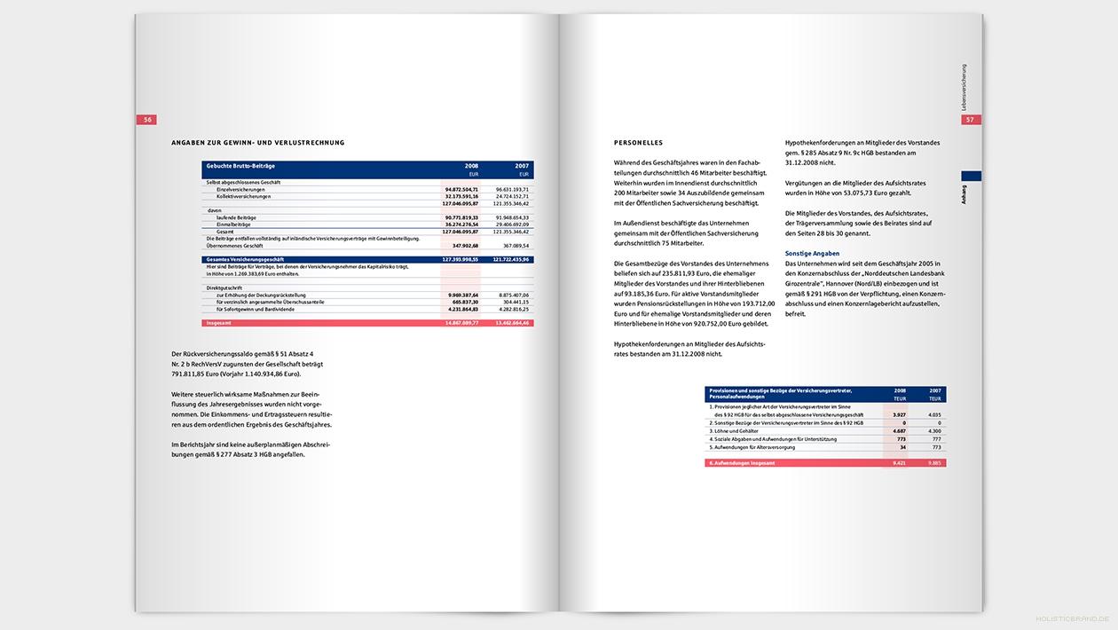 Layout einer Doppelseite mit Text und Tabellen