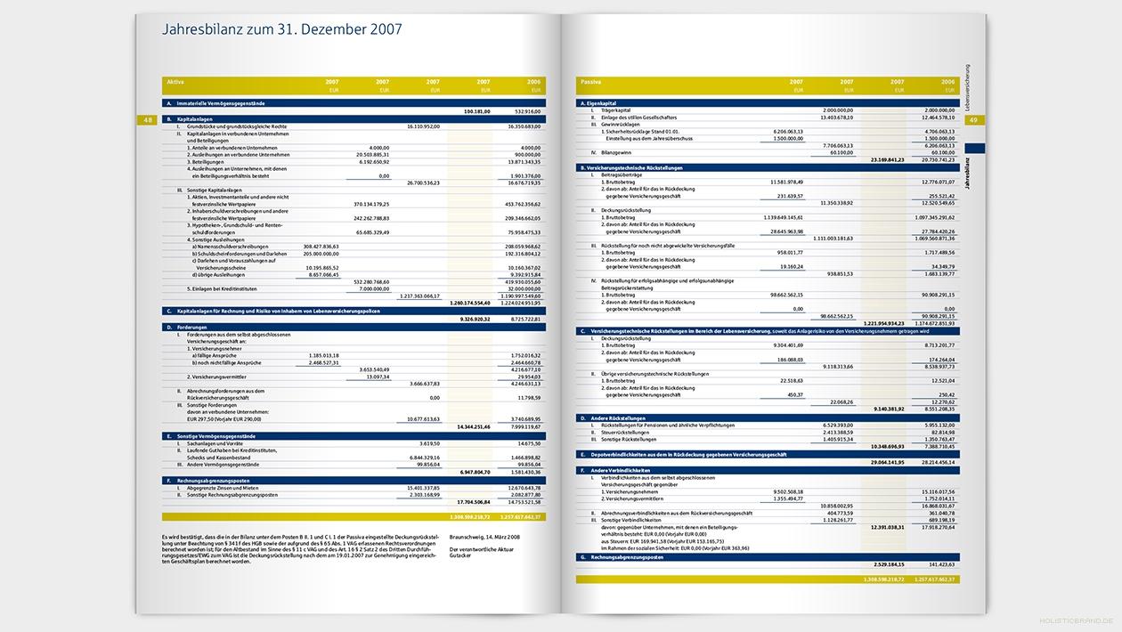 Layout einer Doppelseite mit Bilanz-Tabelle