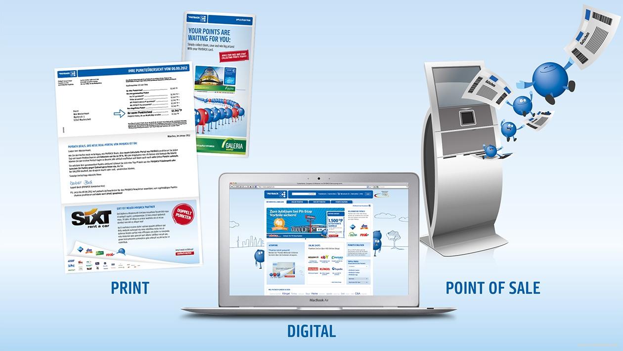 Darstellung von symbolischen Print-, Digital- und Point-of-Sale-Medien
