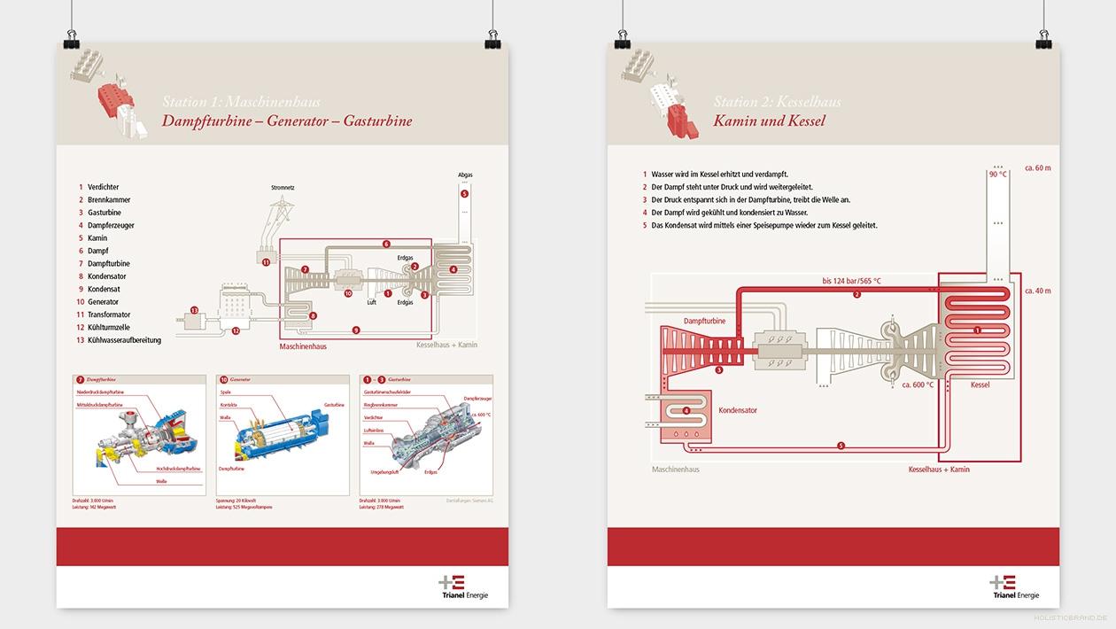Zwei Informationstafeln mit technischen Skizzen